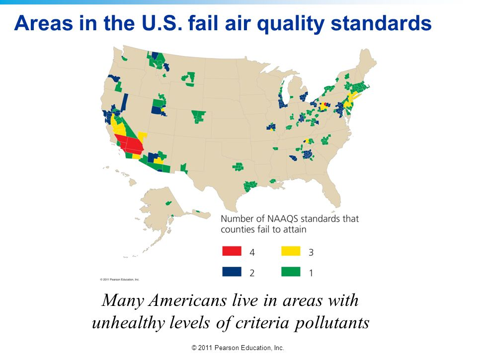 © 2011 Pearson Education, Inc. Areas in the U.S. fail air quality standards Many Americans live in areas with unhealthy levels of criteria pollutants