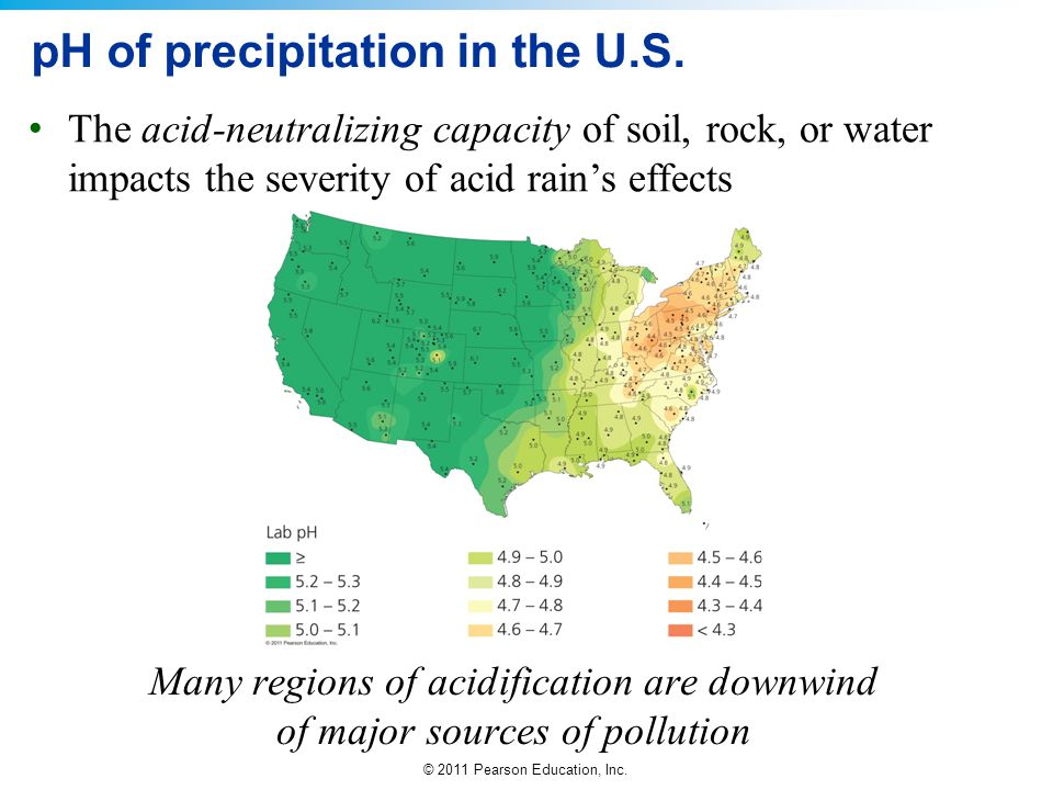 © 2011 Pearson Education, Inc. pH of precipitation in the U.S. Many regions of acidification are downwind of major sources of pollution The acid-neutr
