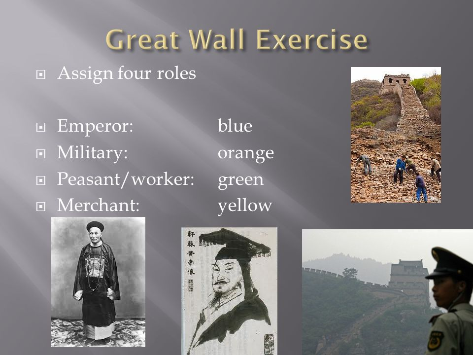  Assign four roles  Emperor: blue  Military: orange  Peasant/worker: green  Merchant: yellow