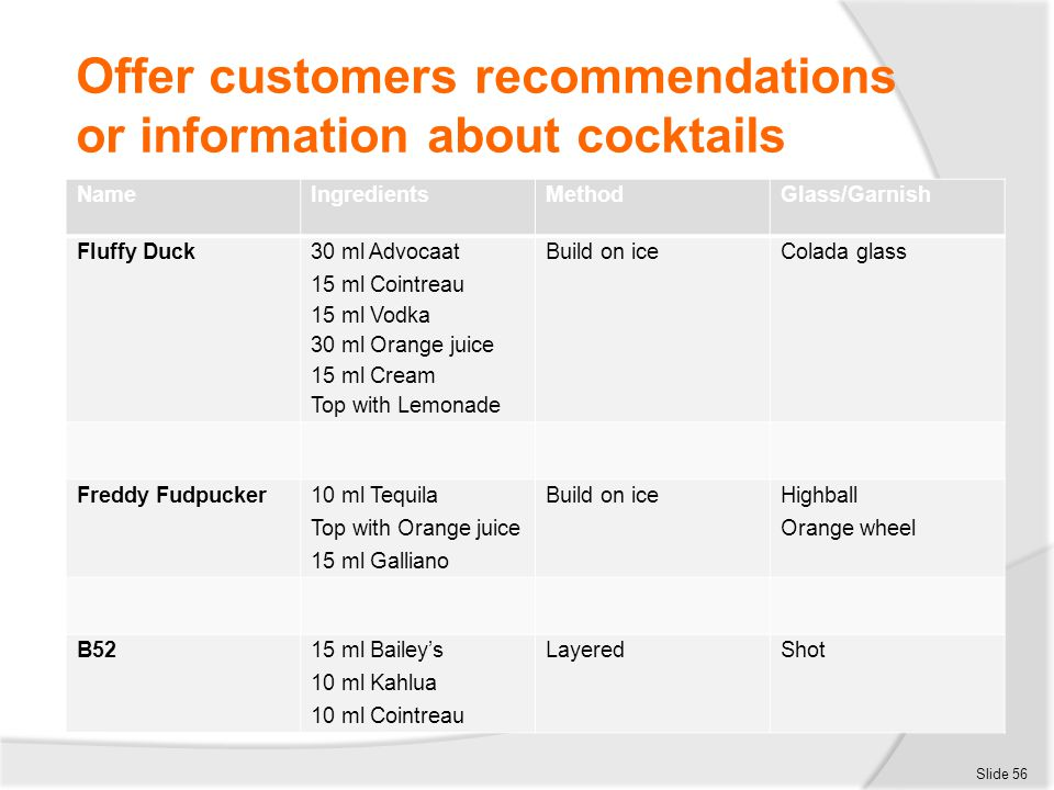 Offer customers recommendations or information about cocktails Slide 56 NameIngredientsMethodGlass/Garnish Fluffy Duck 30 ml Advocaat 15 ml Cointreau