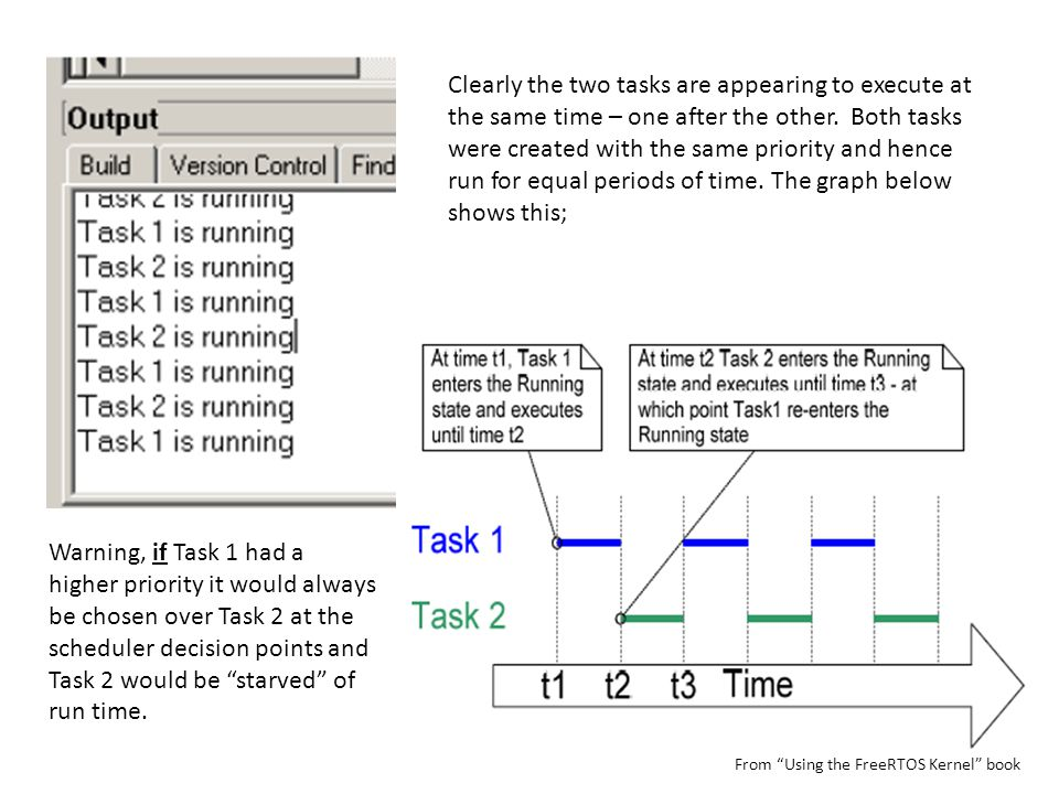 Clearly the two tasks are appearing to execute at the same time – one after the other. Both tasks were created with the same priority and hence run fo