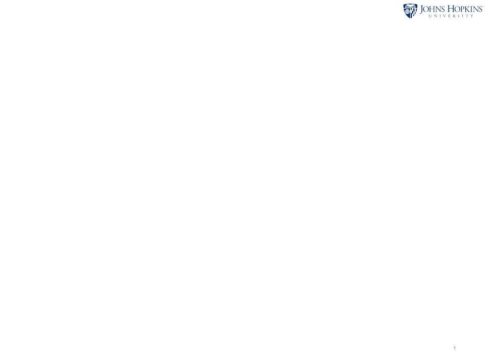 Constituency Parsing 32 n ψ1ψ1 ψ2ψ2 v ψ3ψ3 ψ4ψ4 p ψ5ψ5 ψ6ψ6 d ψ7ψ7 ψ8ψ8 n ψ9ψ9 time like flies anarrow np ψ 10 vp ψ 12 pp ψ 11 s ψ 13 What if we needed to predict the tree structure too.