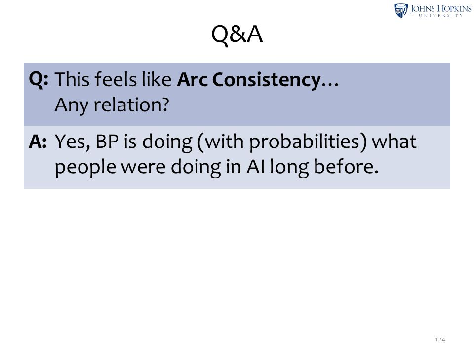 Q&A 124 Q: This feels like Arc Consistency… Any relation? A:Yes, BP is doing (with probabilities) what people were doing in AI long before.
