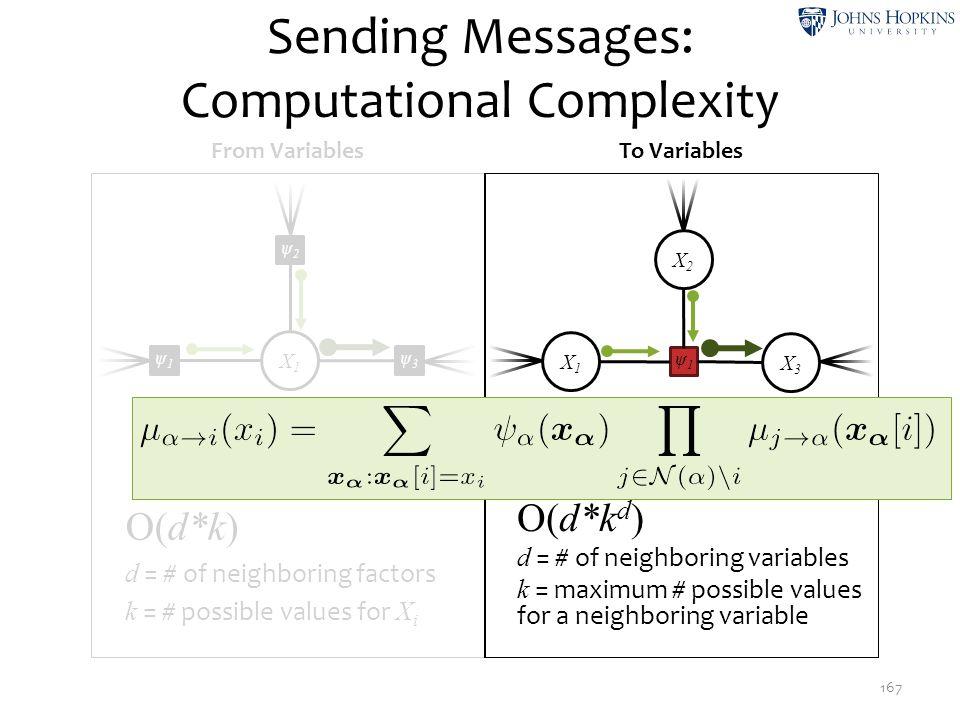 Sending Messages: Computational Complexity 167 X2X2 ψ1ψ1 X1X1 X3X3 X1X1 ψ2ψ2 ψ3ψ3 ψ1ψ1 From VariablesTo Variables O(d*k d ) d = # of neighboring varia