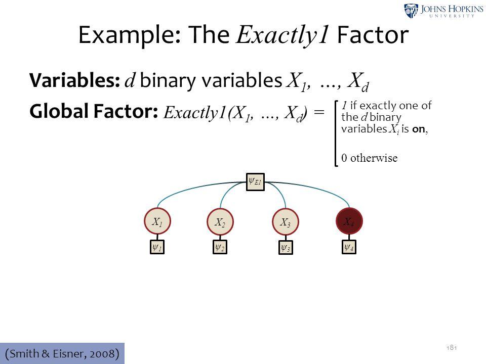 Example: The Exactly1 Factor 181 X1X1 X2X2 X3X3 X4X4 ψ E1 ψ2ψ2 ψ3ψ3 ψ4ψ4 ψ1ψ1 (Smith & Eisner, 2008) Variables: d binary variables X 1, …, X d Global