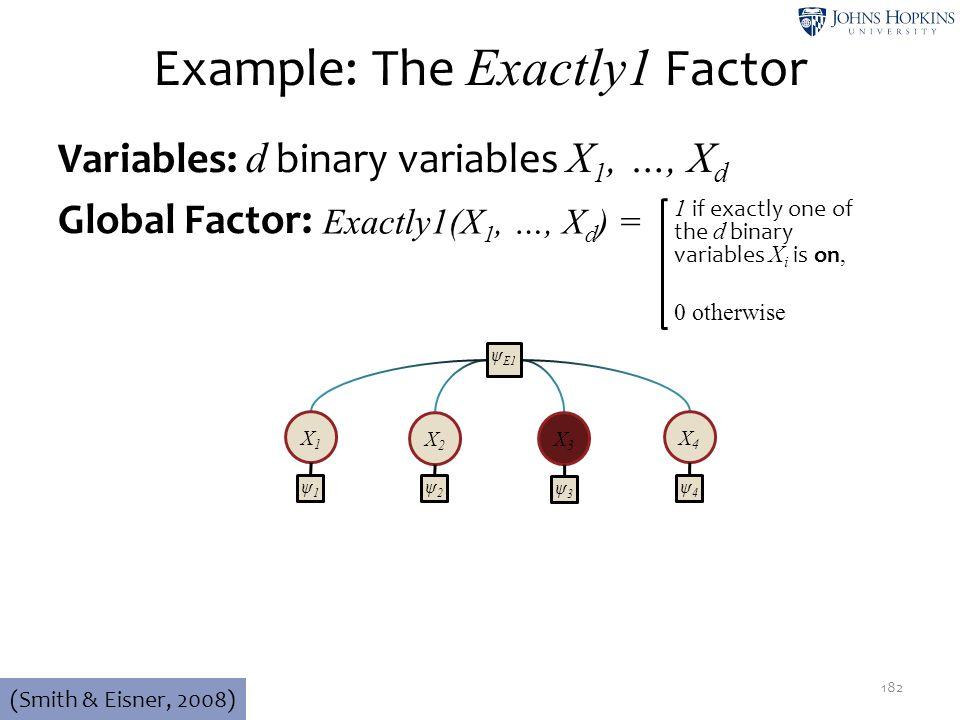 Example: The Exactly1 Factor 182 X1X1 X2X2 X3X3 X4X4 ψ E1 ψ2ψ2 ψ3ψ3 ψ4ψ4 ψ1ψ1 (Smith & Eisner, 2008) Variables: d binary variables X 1, …, X d Global