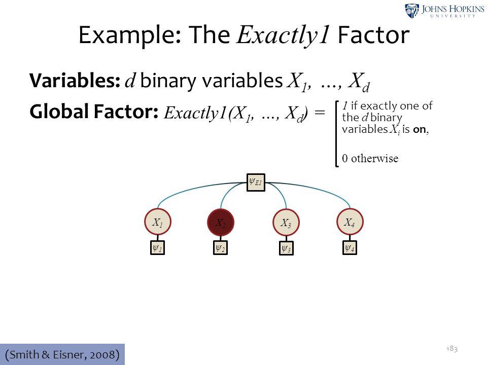 Example: The Exactly1 Factor 183 X1X1 X2X2 X3X3 X4X4 ψ E1 ψ2ψ2 ψ3ψ3 ψ4ψ4 ψ1ψ1 (Smith & Eisner, 2008) Variables: d binary variables X 1, …, X d Global
