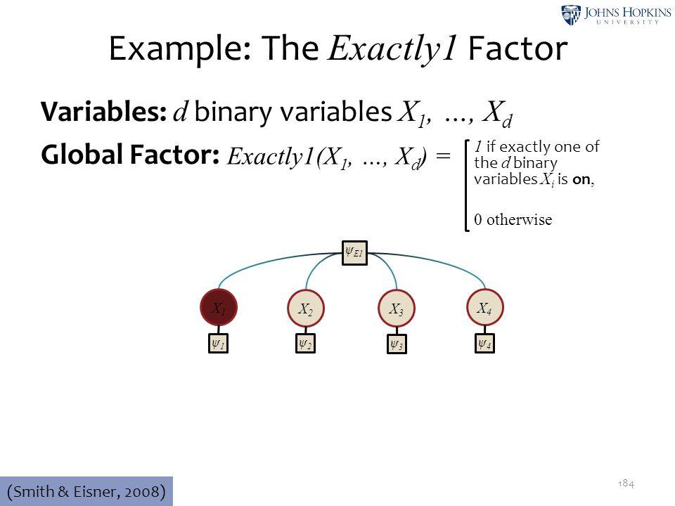 Example: The Exactly1 Factor 184 X1X1 X2X2 X3X3 X4X4 ψ E1 ψ2ψ2 ψ3ψ3 ψ4ψ4 ψ1ψ1 (Smith & Eisner, 2008) Variables: d binary variables X 1, …, X d Global