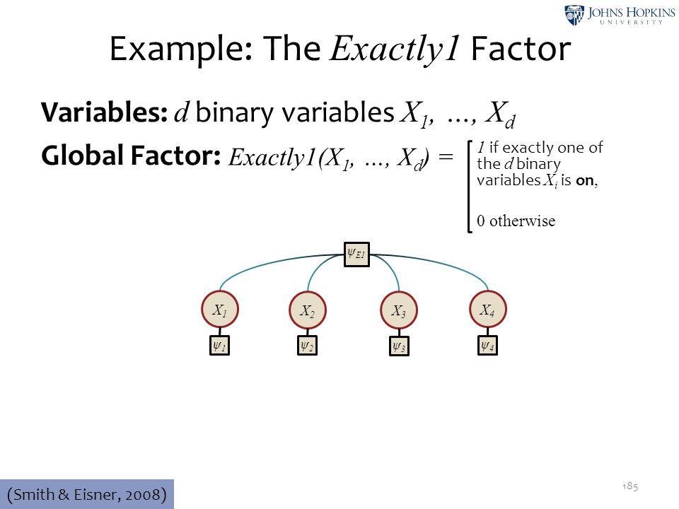 Example: The Exactly1 Factor 185 X1X1 X2X2 X3X3 X4X4 ψ E1 ψ2ψ2 ψ3ψ3 ψ4ψ4 ψ1ψ1 (Smith & Eisner, 2008) Variables: d binary variables X 1, …, X d Global