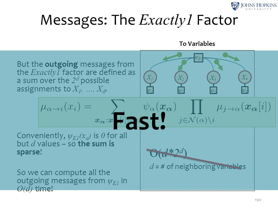 Messages: The Exactly1 Factor 190 To Variables X1X1 X2X2 X3X3 X4X4 ψ E1 ψ2ψ2 ψ3ψ3 ψ4ψ4 ψ1ψ1 But the outgoing messages from the Exactly1 factor are def
