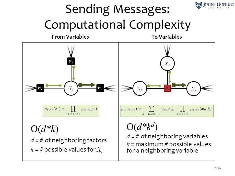 Sending Messages: Computational Complexity 209 X2X2 ψ1ψ1 X1X1 X3X3 X1X1 ψ2ψ2 ψ3ψ3 ψ1ψ1 From VariablesTo Variables O(d*k d ) d = # of neighboring varia