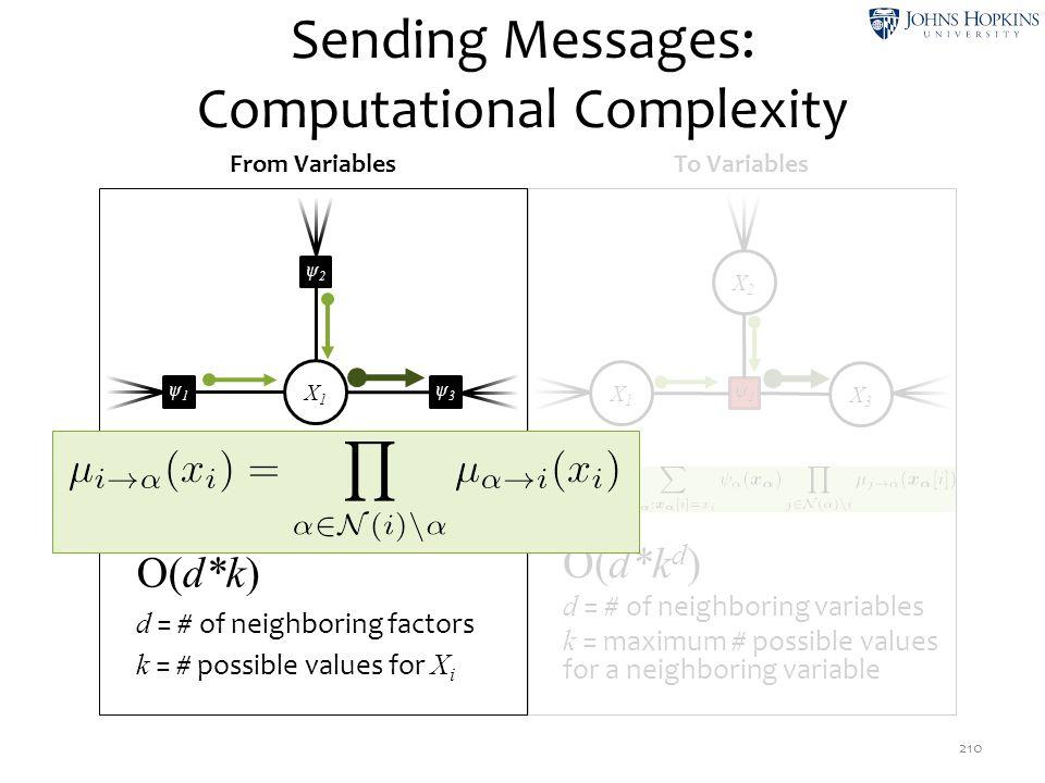 Sending Messages: Computational Complexity 210 X2X2 ψ1ψ1 X1X1 X3X3 X1X1 ψ2ψ2 ψ3ψ3 ψ1ψ1 From VariablesTo Variables O(d*k d ) d = # of neighboring varia
