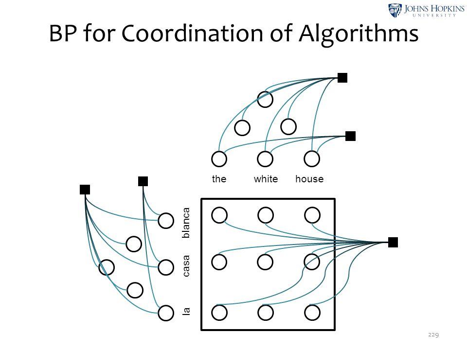BP for Coordination of Algorithms 229 T ψ2ψ2 T ψ4ψ4 T F F F la blanca casa T ψ2ψ2 T ψ4ψ4 T F F F the house white TT T TT T TT T