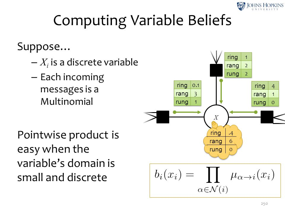 Computing Variable Beliefs 250 X ring.4 rang 6 rung 0 Suppose… – X i is a discrete variable – Each incoming messages is a Multinomial Pointwise produc