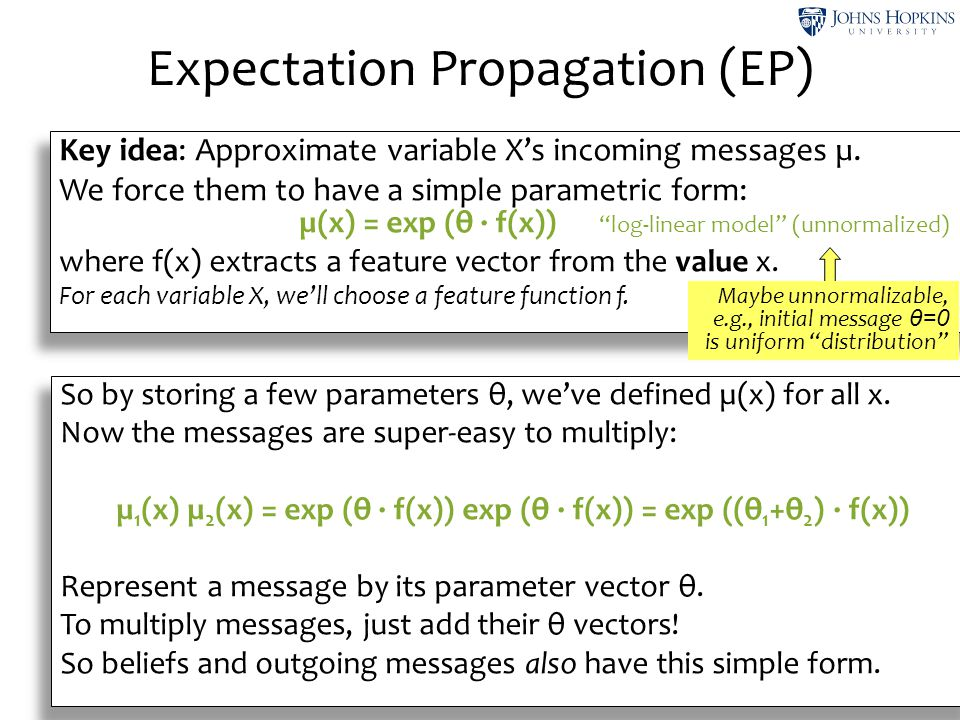 """Key idea: Approximate variable X's incoming messages µ. We force them to have a simple parametric form: µ(x) = exp (θ ∙ f(x)) """"log-linear model"""" (unno"""