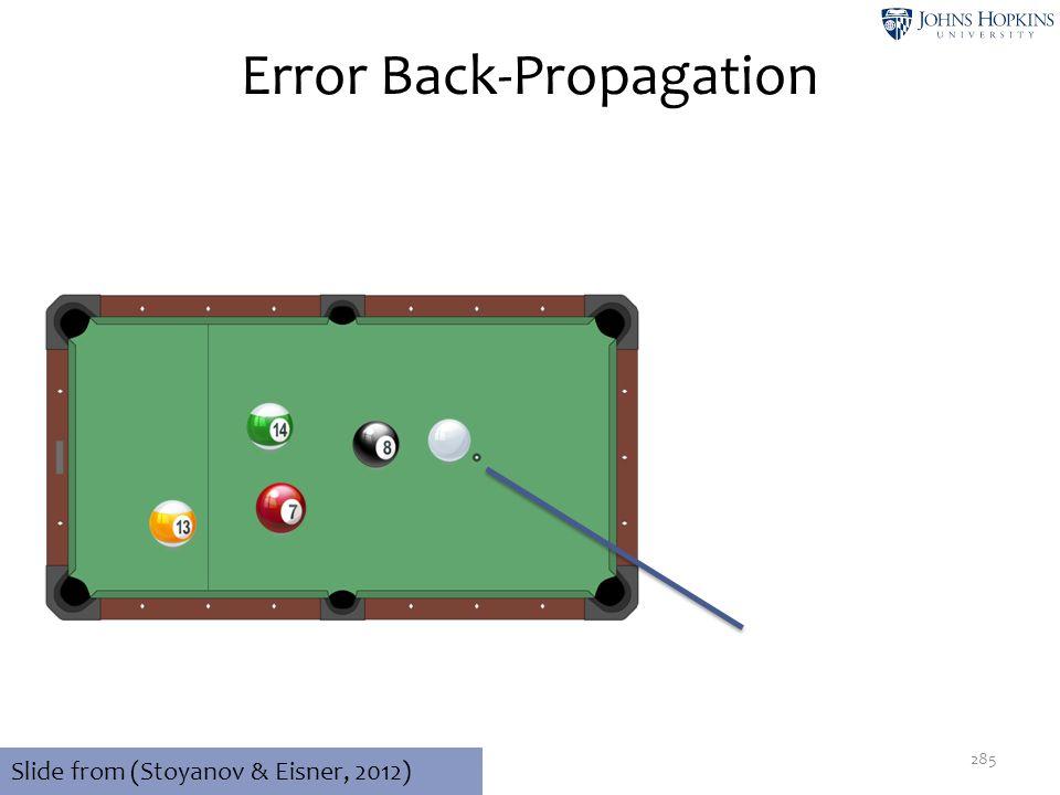 Error Back-Propagation 285 Slide from (Stoyanov & Eisner, 2012)
