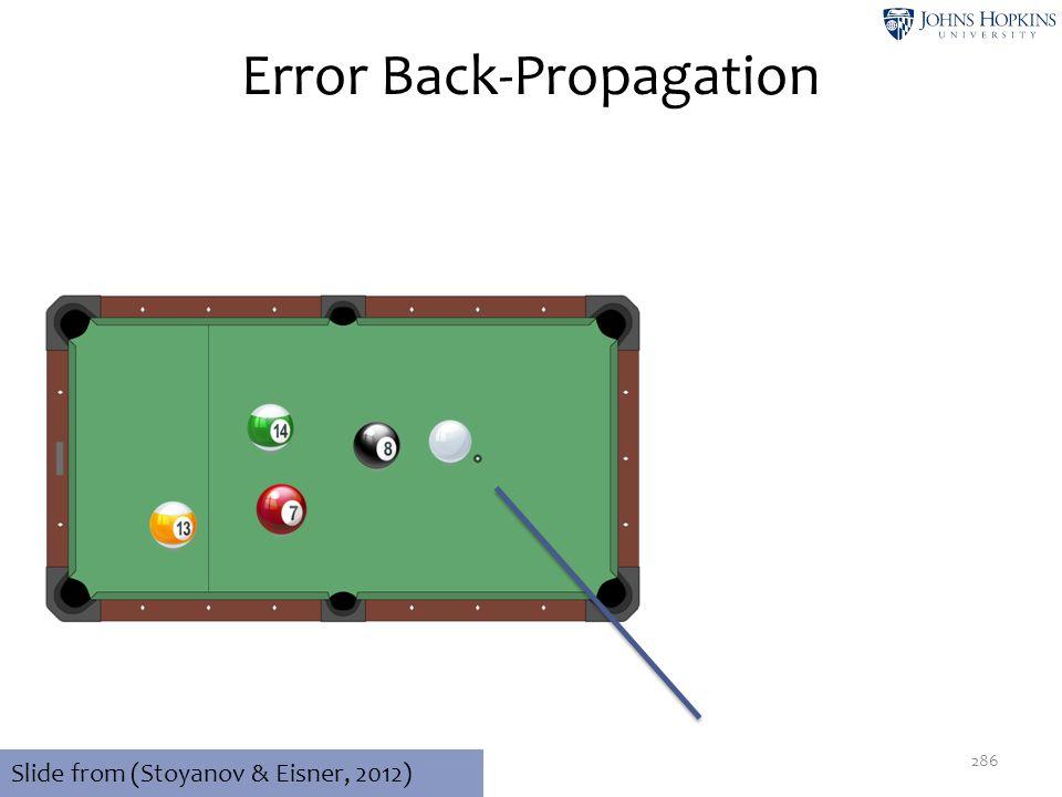 Error Back-Propagation 286 Slide from (Stoyanov & Eisner, 2012)