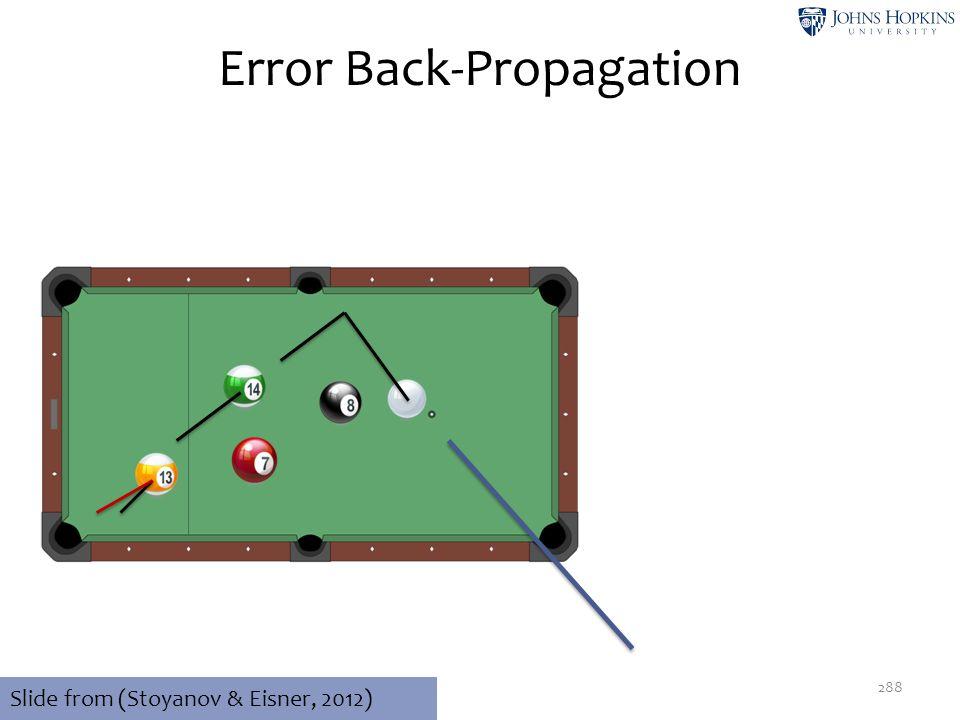 Error Back-Propagation 288 Slide from (Stoyanov & Eisner, 2012)