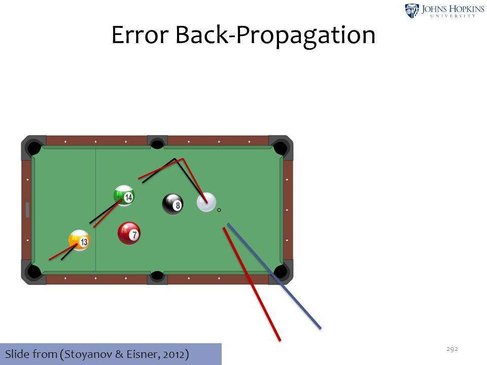 Error Back-Propagation 292 Slide from (Stoyanov & Eisner, 2012)