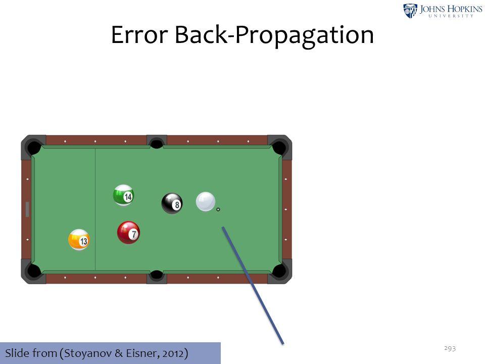 Error Back-Propagation 293 Slide from (Stoyanov & Eisner, 2012)