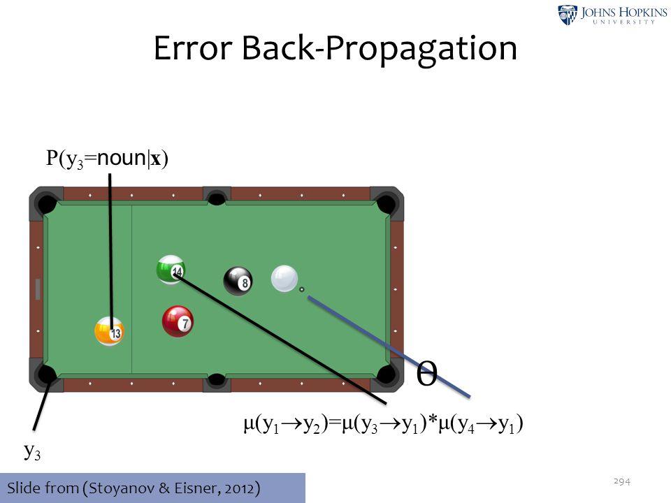 Error Back-Propagation 294 y3y3 P(y 3 = noun |x) μ(y 1  y 2 )=μ(y 3  y 1 )*μ(y 4  y 1 ) ϴ Slide from (Stoyanov & Eisner, 2012)
