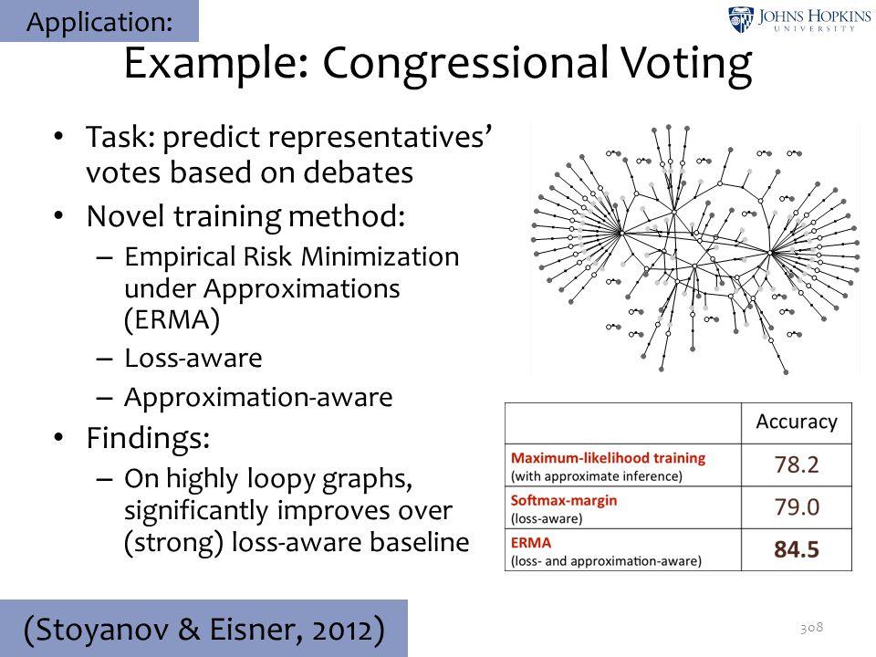 Example: Congressional Voting 308 (Stoyanov & Eisner, 2012) Application: Task: predict representatives' votes based on debates Novel training method: