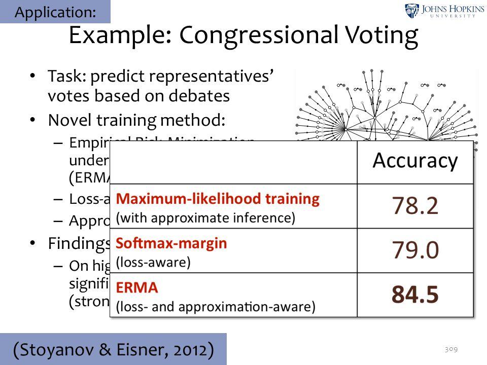 Example: Congressional Voting 309 (Stoyanov & Eisner, 2012) Application: Task: predict representatives' votes based on debates Novel training method: