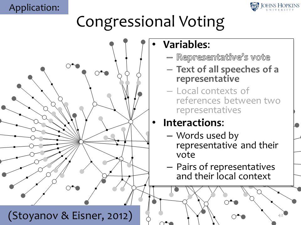 Congressional Voting 42 (Stoyanov & Eisner, 2012) Application: