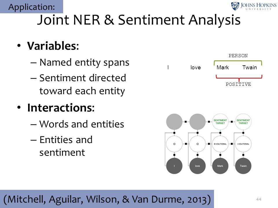 Joint NER & Sentiment Analysis Variables: – Named entity spans – Sentiment directed toward each entity Interactions: – Words and entities – Entities a