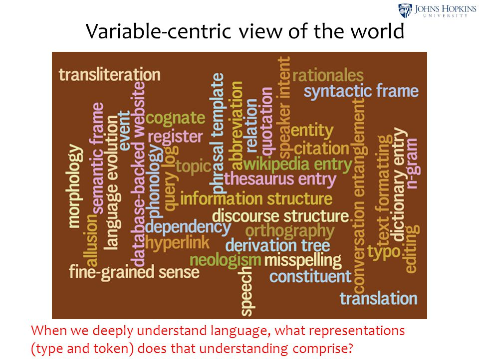 45 Variable-centric view of the world When we deeply understand language, what representations (type and token) does that understanding comprise?