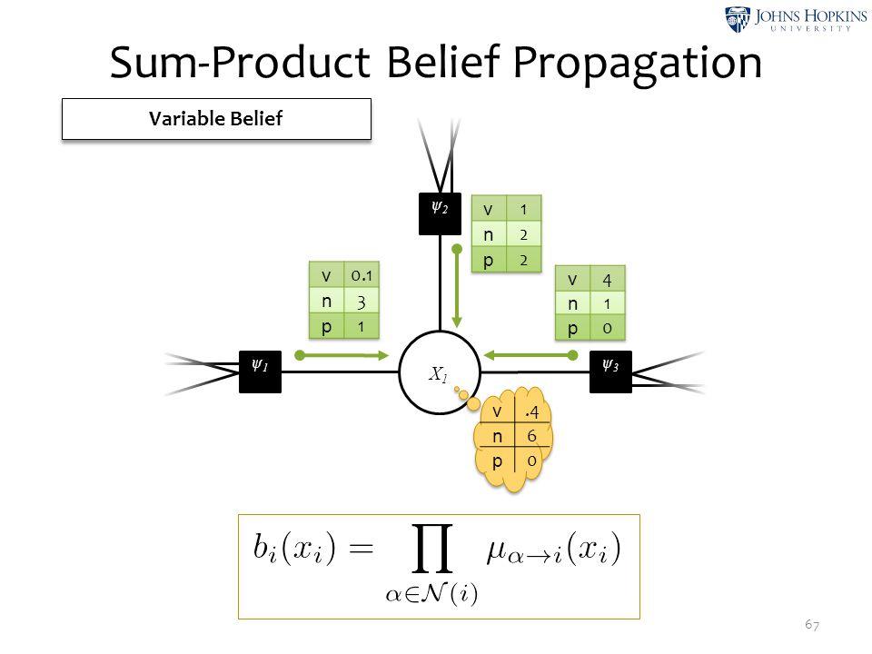 X1X1 ψ2ψ2 ψ3ψ3 ψ1ψ1 Sum-Product Belief Propagation 67 v.4 n 6 p 0 Variable Belief