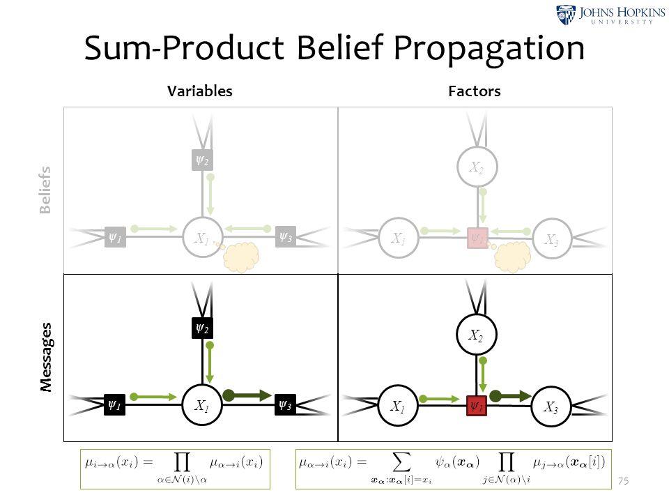 Sum-Product Belief Propagation 75 Beliefs Messages VariablesFactors X2X2 ψ1ψ1 X1X1 X3X3 X1X1 ψ2ψ2 ψ3ψ3 ψ1ψ1 X1X1 ψ2ψ2 ψ3ψ3 ψ1ψ1 X2X2 ψ1ψ1 X1X1 X3X3