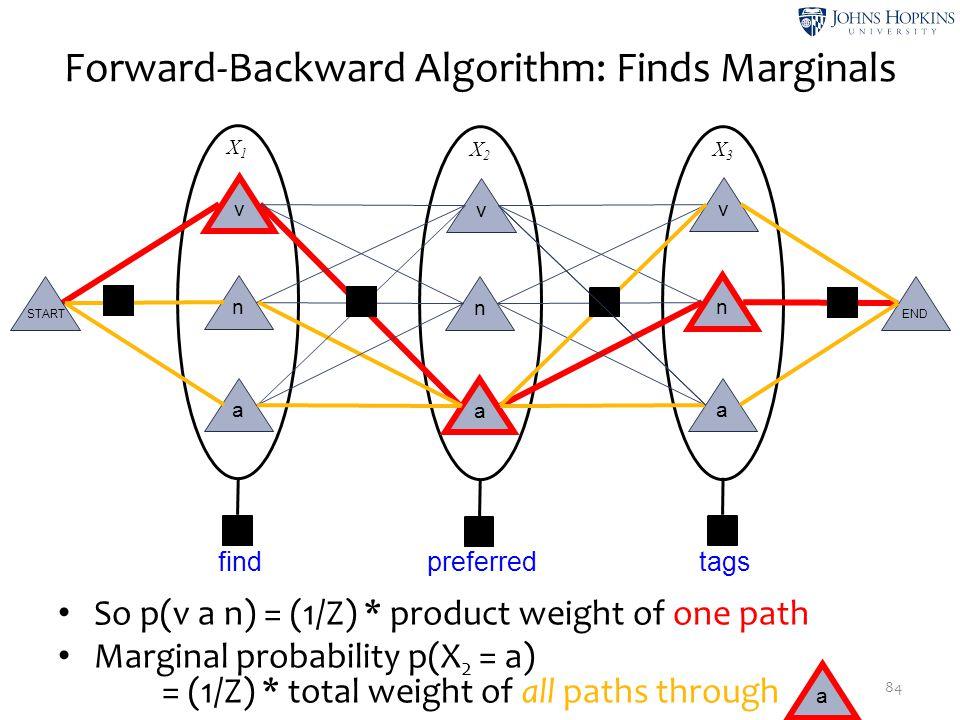 X2X2 X3X3 X1X1 Forward-Backward Algorithm: Finds Marginals 84 v n a v n a v n a STARTEND findpreferredtags So p(v a n) = (1/Z) * product weight of one