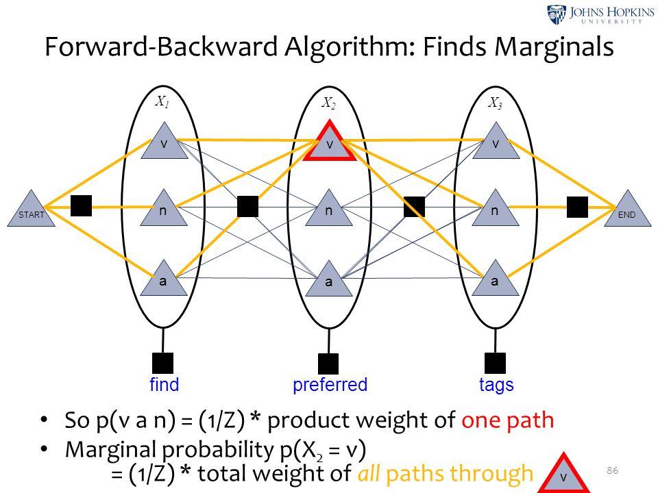 X2X2 X3X3 X1X1 Forward-Backward Algorithm: Finds Marginals 86 v n a v n a v n a STARTEND findpreferredtags So p(v a n) = (1/Z) * product weight of one