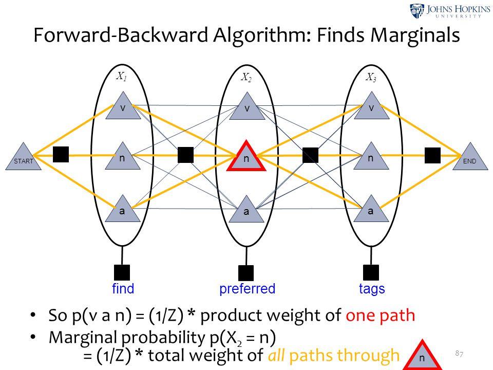 X2X2 X3X3 X1X1 Forward-Backward Algorithm: Finds Marginals 87 v n a v n a v n a STARTEND findpreferredtags So p(v a n) = (1/Z) * product weight of one
