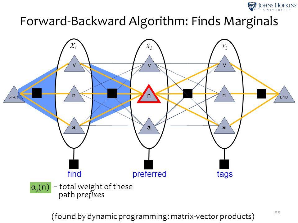 α 2 (n) = total weight of these path prefixes (found by dynamic programming: matrix-vector products) X2X2 X3X3 X1X1 Forward-Backward Algorithm: Finds