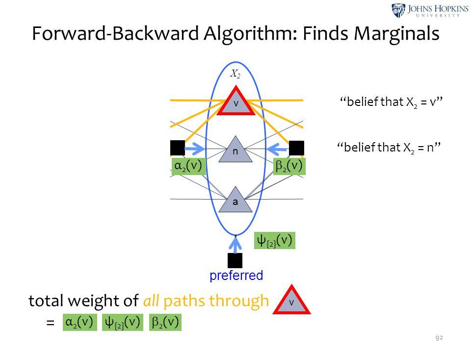 "X2X2 X3X3 X1X1 Forward-Backward Algorithm: Finds Marginals 92 v n a n a v n a STARTEND findpreferredtags ψ {2} (v) α 2 (v)  2 (v) ""belief that X 2 ="
