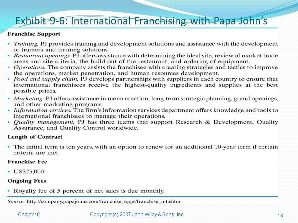 Exhibit 9-6: International Franchising with Papa John's Chapter 9Copyright (c) 2007 John Wiley & Sons, Inc. 18
