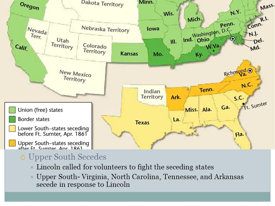  Upper South Secedes  Lincoln called for volunteers to fight the seceding states  Upper South- Virginia, North Carolina, Tennessee, and Arkansas secede in response to Lincoln