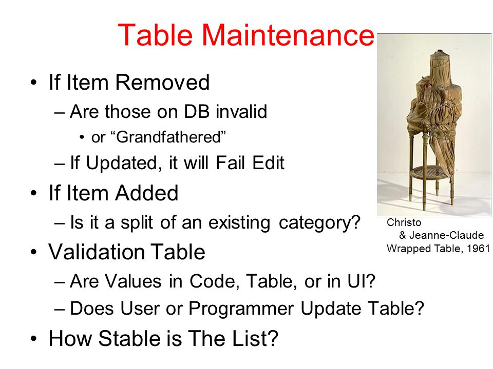 "Table Maintenance If Item Removed –Are those on DB invalid or ""Grandfathered"" –If Updated, it will Fail Edit If Item Added –Is it a split of an existi"