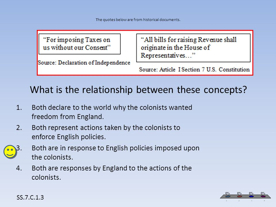 The quotes below are from historical documents. What is the relationship between these concepts? SS.7.C.1.3 1.Both declare to the world why the coloni