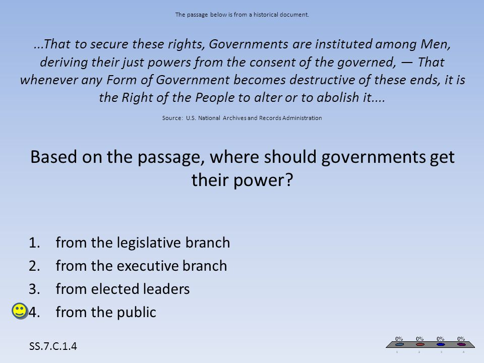 The passage below is from a historical document....That to secure these rights, Governments are instituted among Men, deriving their just powers from