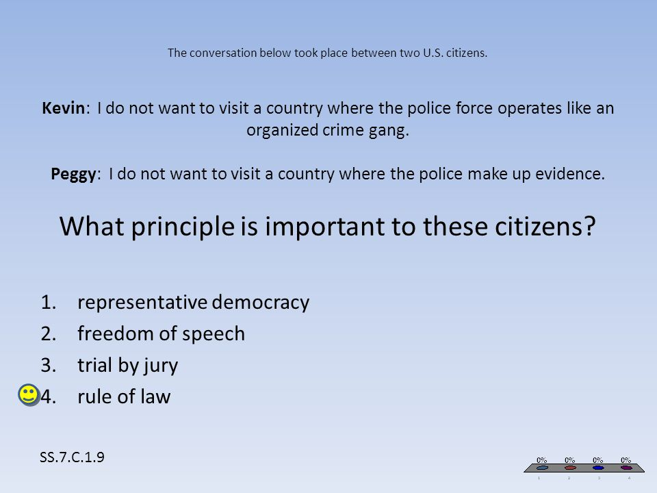 The conversation below took place between two U.S. citizens. Kevin: I do not want to visit a country where the police force operates like an organized
