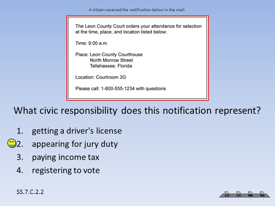 A citizen received the notification below in the mail. What civic responsibility does this notification represent? SS.7.C.2.2 1.getting a driver's lic