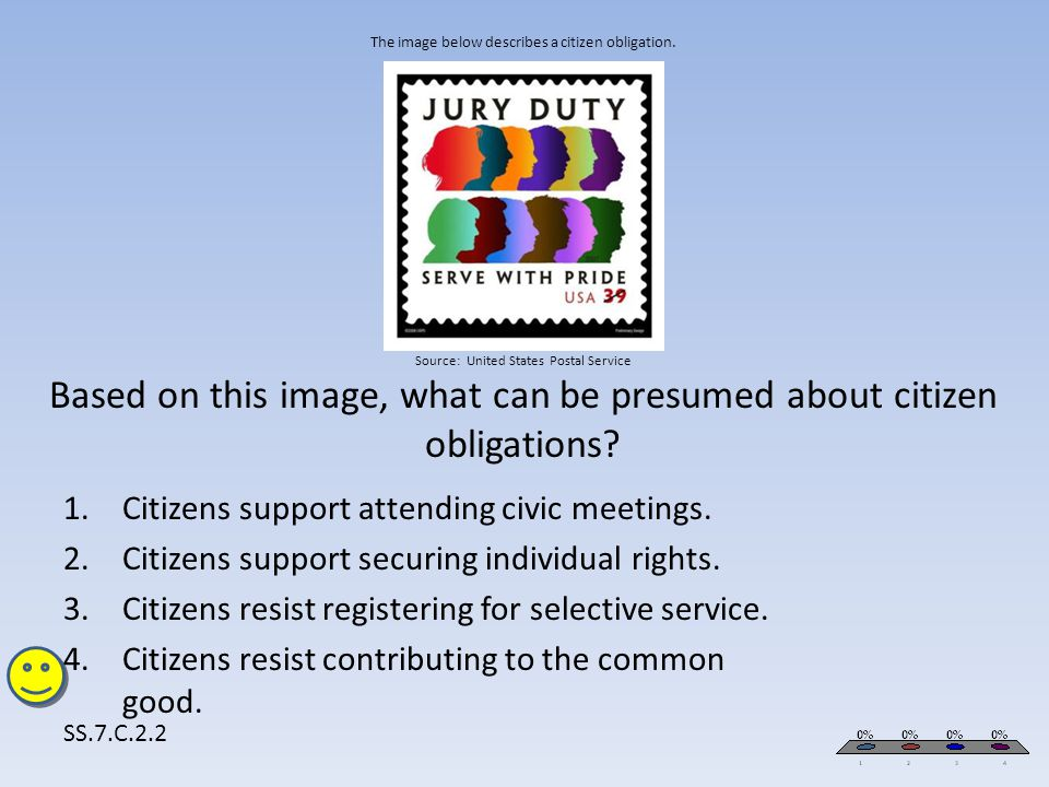 The image below describes a citizen obligation. Source: United States Postal Service Based on this image, what can be presumed about citizen obligatio