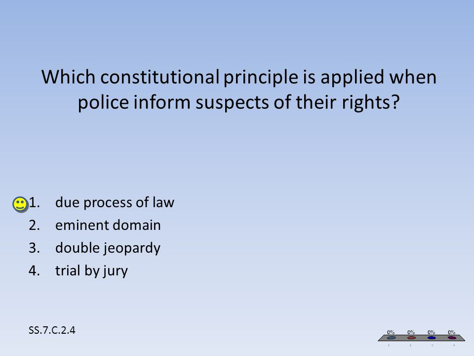 Which constitutional principle is applied when police inform suspects of their rights? SS.7.C.2.4 1.due process of law 2.eminent domain 3.double jeopa