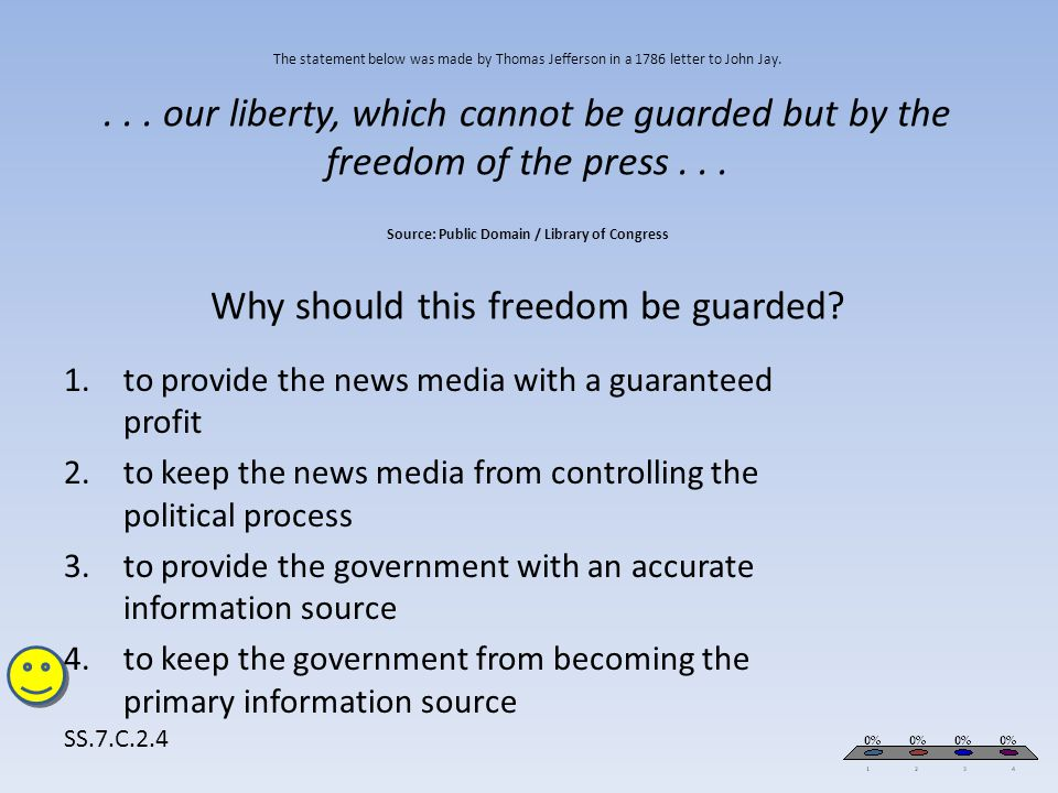 The statement below was made by Thomas Jefferson in a 1786 letter to John Jay.... our liberty, which cannot be guarded but by the freedom of the press