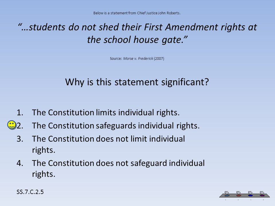 """Below is a statement from Chief Justice John Roberts. """"…students do not shed their First Amendment rights at the school house gate."""" Source: Morse v."""