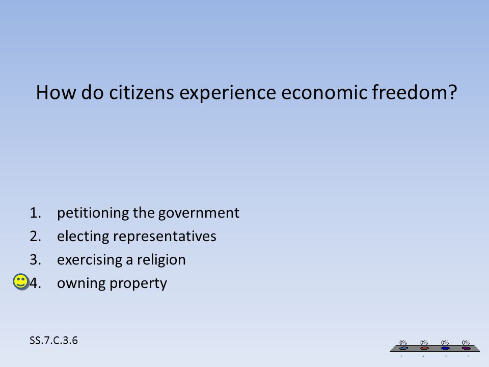 How do citizens experience economic freedom? SS.7.C.3.6 1.petitioning the government 2.electing representatives 3.exercising a religion 4.owning prope