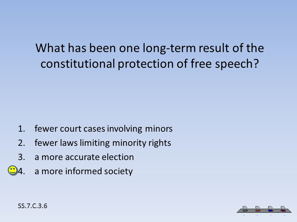 What has been one long-term result of the constitutional protection of free speech? SS.7.C.3.6 1.fewer court cases involving minors 2.fewer laws limit